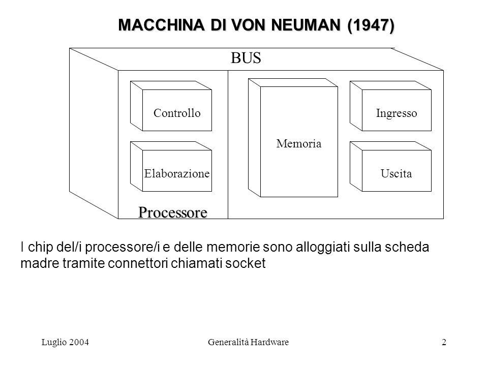 Generalità Hardware2 MACCHINA DI VON NEUMAN (1947) BUS Processore Elaborazione Controllo Memoria Ingresso Uscita I chip del/i processore/i e delle memorie sono alloggiati sulla scheda madre tramite connettori chiamati socket