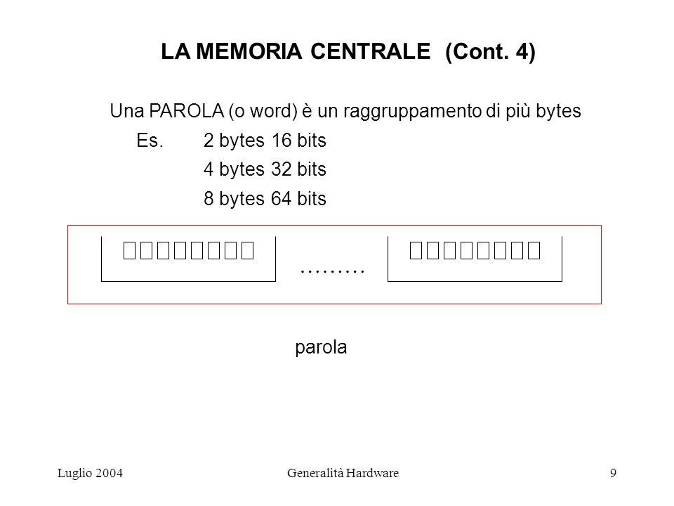 Luglio 2004Generalità Hardware9 Una PAROLA (o word) è un raggruppamento di più bytes Es. 2 bytes16 bits 4 bytes32 bits 8 bytes64 bits LA MEMORIA CENTR