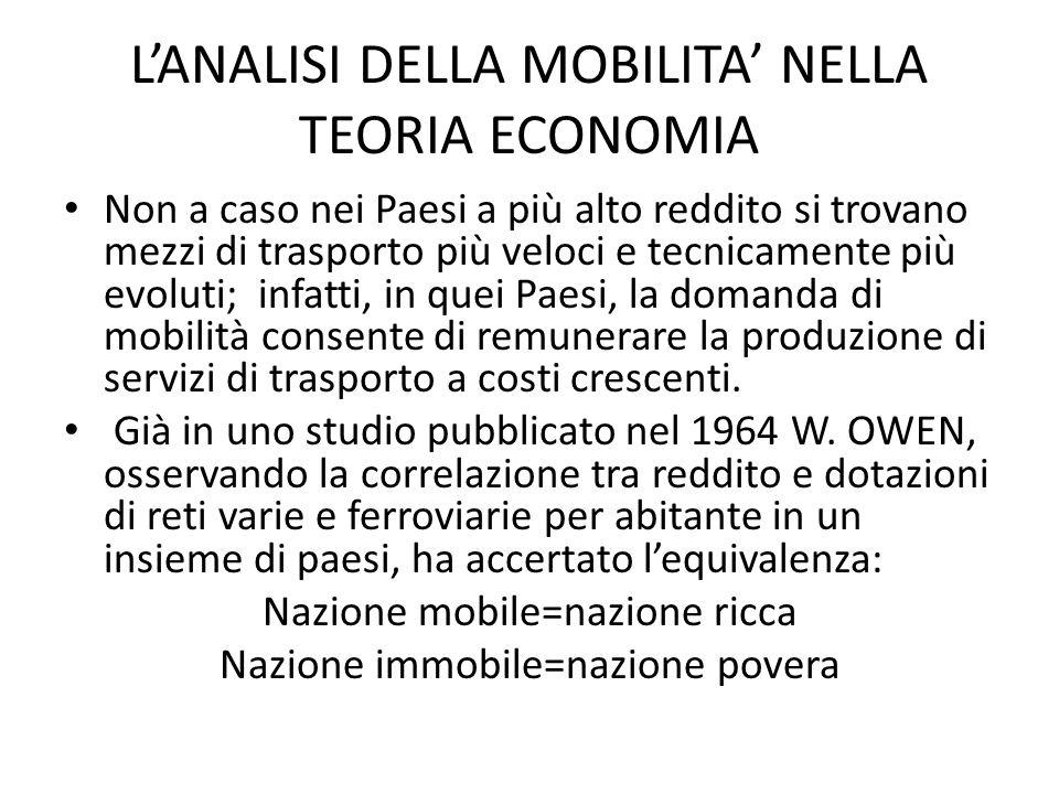 L'ANALISI DELLA MOBILITA' NELLA TEORIA ECONOMIA Non a caso nei Paesi a più alto reddito si trovano mezzi di trasporto più veloci e tecnicamente più evoluti; infatti, in quei Paesi, la domanda di mobilità consente di remunerare la produzione di servizi di trasporto a costi crescenti.