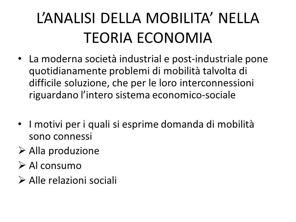 L'ANALISI DELLA MOBILITA' NELLA TEORIA ECONOMIA Proprio al fine di meglio rappresentare questi fenomeni il problema economico dei trasporti viene introdotto da W.