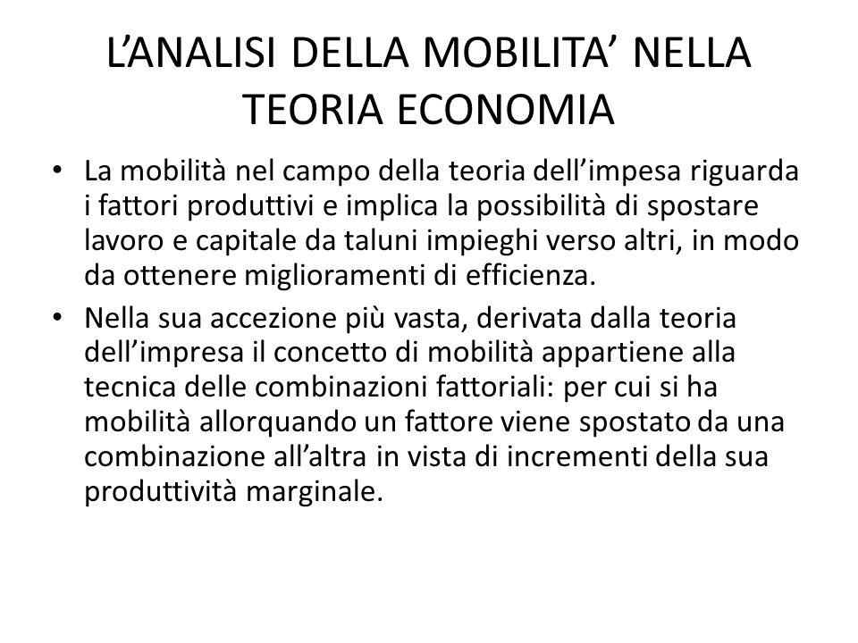 L'ANALISI DELLA MOBILITA' NELLA TEORIA ECONOMIA La mobilità nel campo della teoria dell'impesa riguarda i fattori produttivi e implica la possibilità di spostare lavoro e capitale da taluni impieghi verso altri, in modo da ottenere miglioramenti di efficienza.