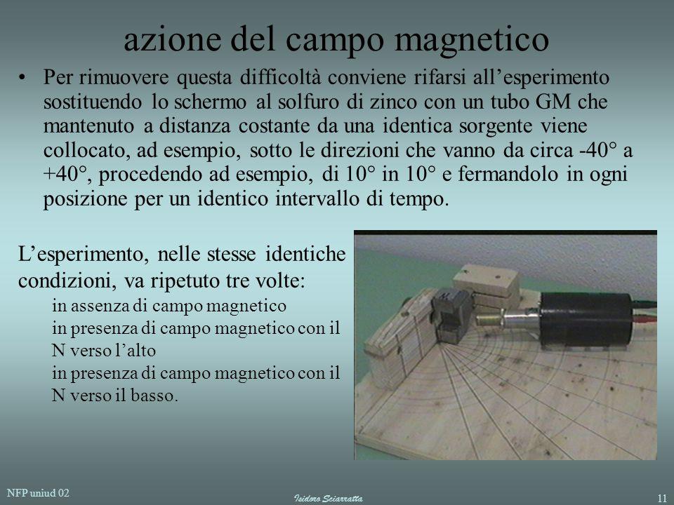 NFP uniud 02 Isidoro Sciarratta11 azione del campo magnetico Per rimuovere questa difficoltà conviene rifarsi all'esperimento sostituendo lo schermo a