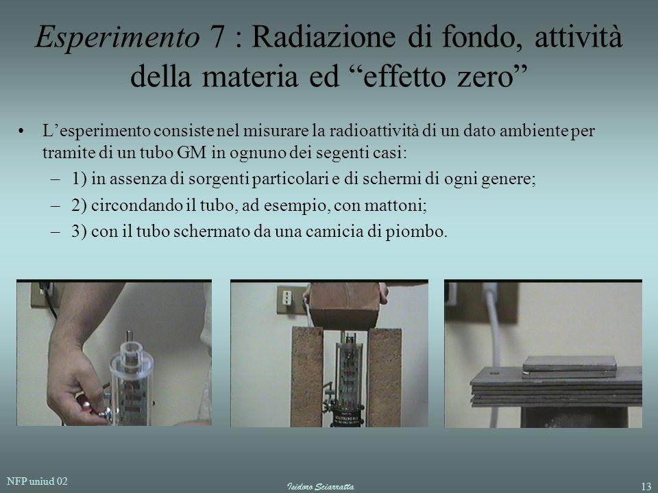 """NFP uniud 02 Isidoro Sciarratta13 Esperimento 7 : Radiazione di fondo, attività della materia ed """"effetto zero"""" L'esperimento consiste nel misurare la"""