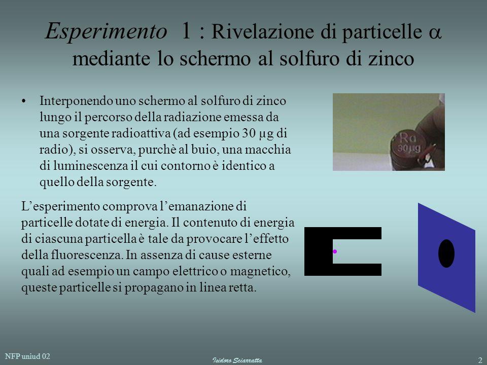 NFP uniud 02 Isidoro Sciarratta2 Esperimento 1 : Rivelazione di particelle  mediante lo schermo al solfuro di zinco Interponendo uno schermo al solfu