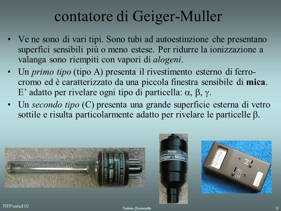 NFP uniud 02 Isidoro Sciarratta9 contatore di Geiger-Muller Ve ne sono di vari tipi. Sono tubi ad autoestinzione che presentano superfici sensibili pi