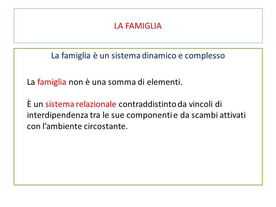 LA FAMIGLIA La famiglia è un sistema dinamico e complesso La famiglia non è una somma di elementi. È un sistema relazionale contraddistinto da vincoli