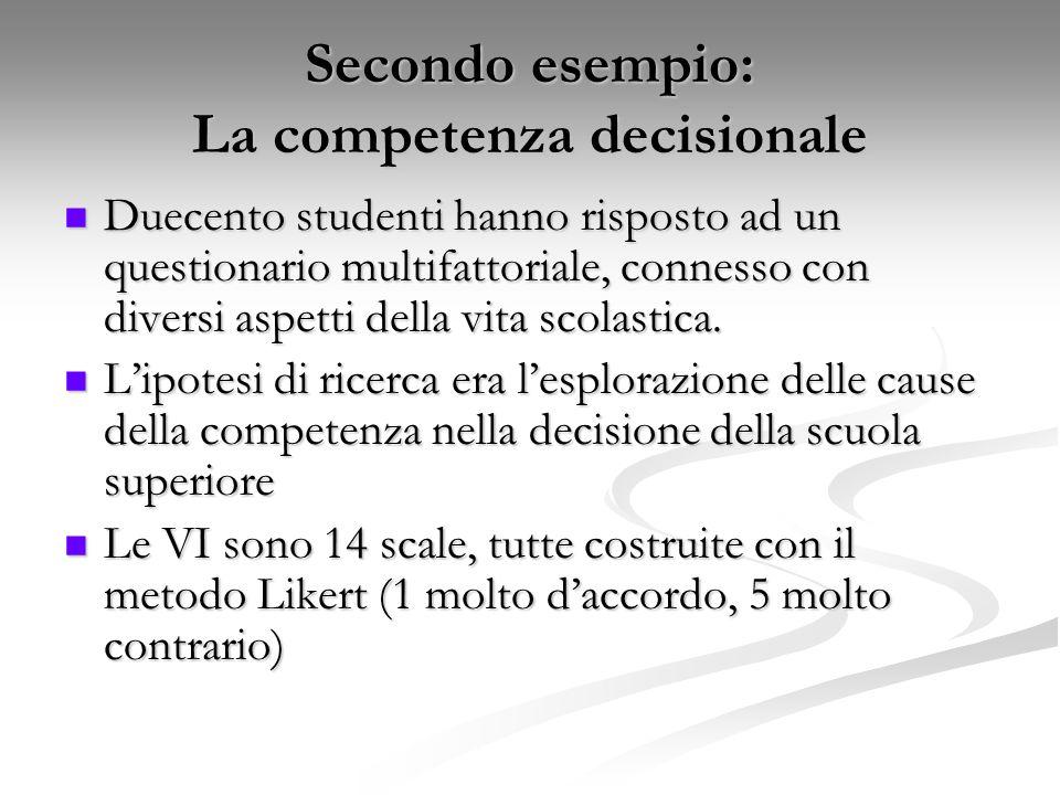 Secondo esempio: La competenza decisionale Duecento studenti hanno risposto ad un questionario multifattoriale, connesso con diversi aspetti della vit