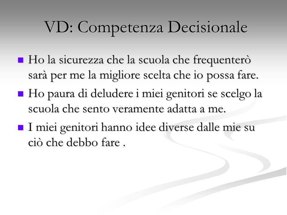 VD: Competenza Decisionale VD: Competenza Decisionale Ho la sicurezza che la scuola che frequenterò sarà per me la migliore scelta che io possa fare.