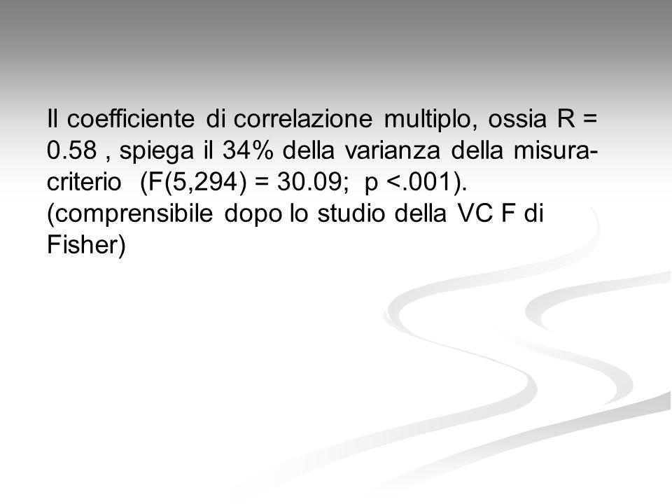 Il coefficiente di correlazione multiplo, ossia R = 0.58, spiega il 34% della varianza della misura- criterio (F(5,294) = 30.09; p <.001). (comprensib