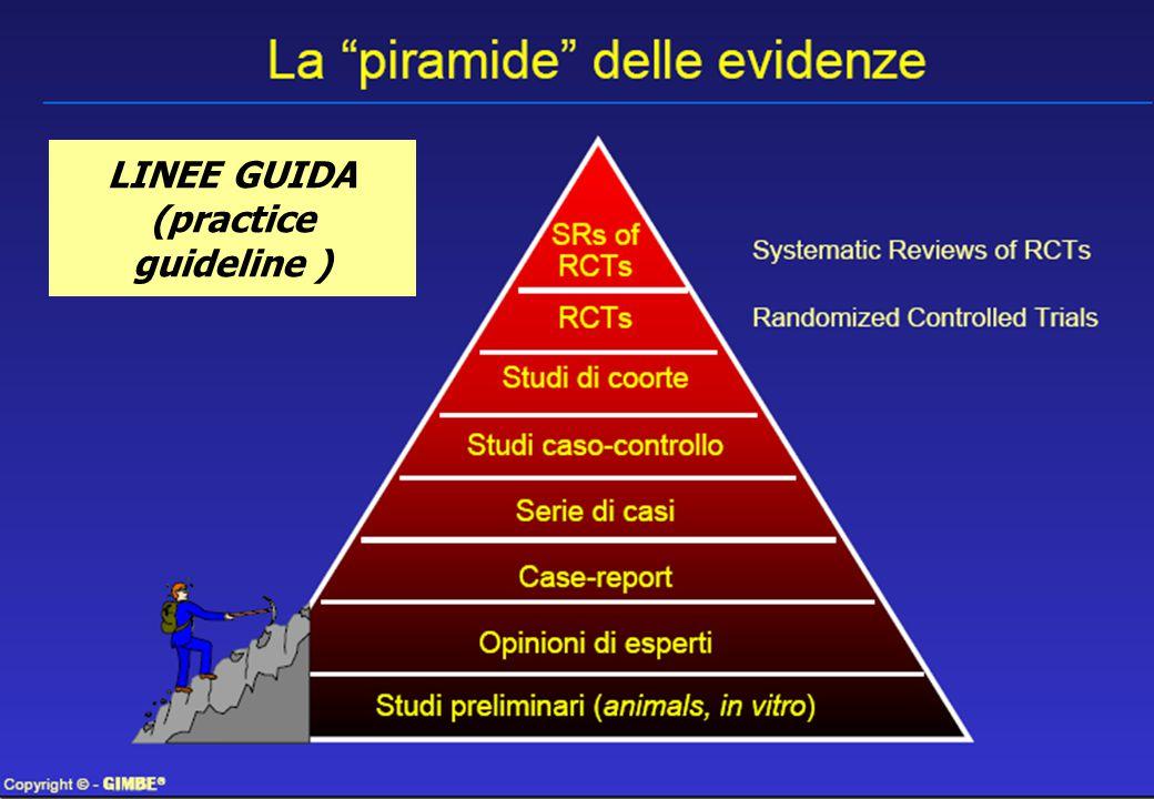 LINEE GUIDA (practice guideline )