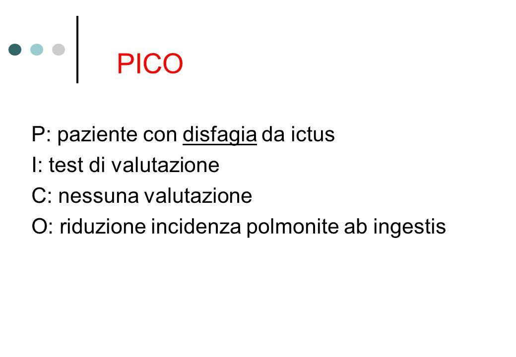 PICO P: paziente con disfagia da ictus I: test di valutazione C: nessuna valutazione O: riduzione incidenza polmonite ab ingestis