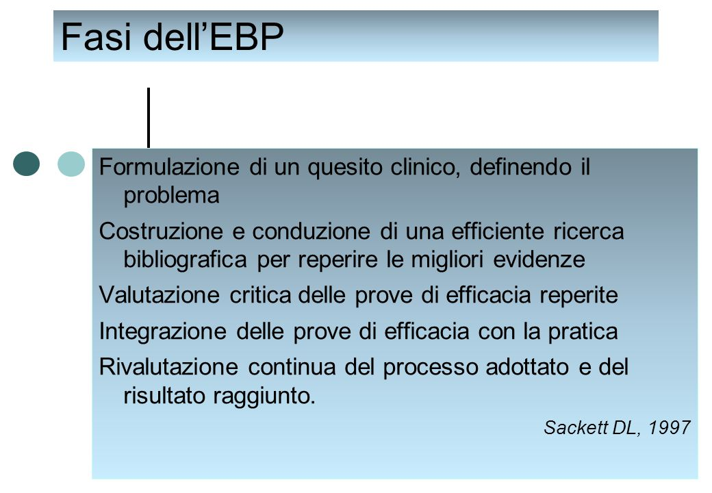 Fasi dell'EBP Formulazione di un quesito clinico, definendo il problema Costruzione e conduzione di una efficiente ricerca bibliografica per reperire