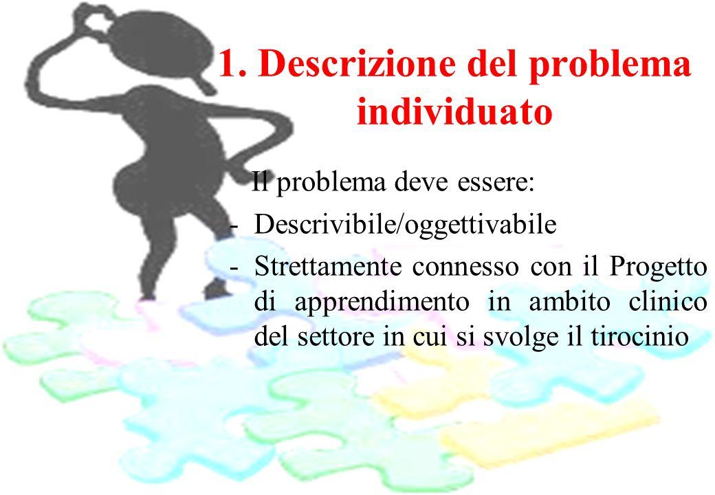 1. Descrizione del problema individuato Il problema deve essere: -Descrivibile/oggettivabile -Strettamente connesso con il Progetto di apprendimento i