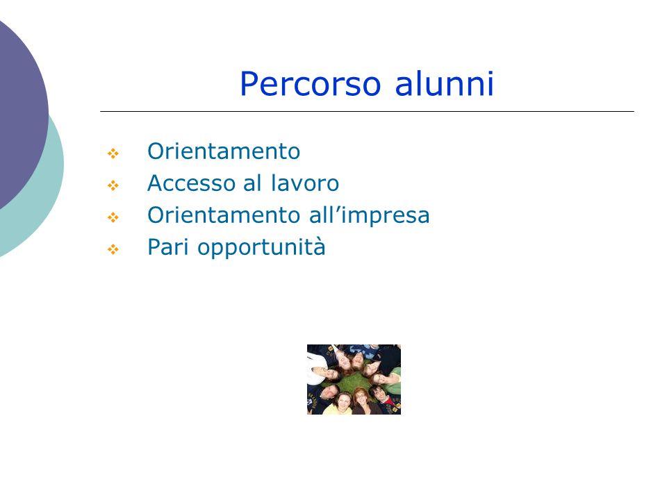 Percorso alunni  Orientamento  Accesso al lavoro  Orientamento all'impresa  Pari opportunità