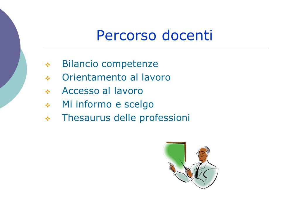 Percorso docenti  Bilancio competenze  Orientamento al lavoro  Accesso al lavoro  Mi informo e scelgo  Thesaurus delle professioni