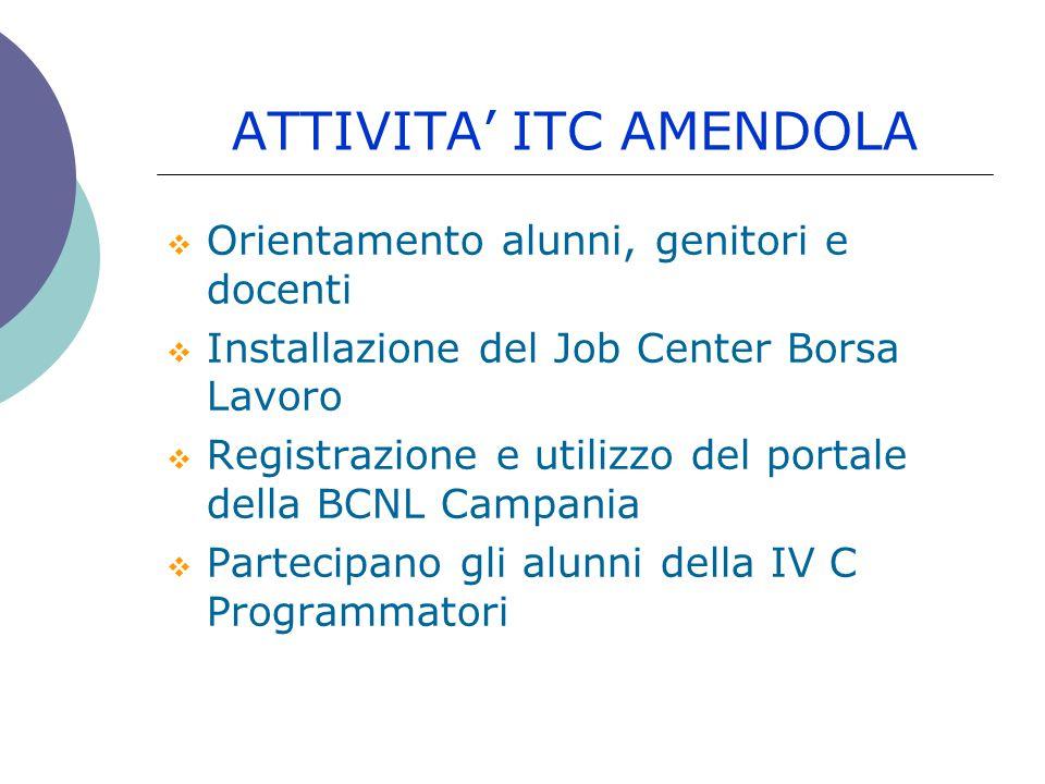 ATTIVITA' ITC AMENDOLA  Orientamento alunni, genitori e docenti  Installazione del Job Center Borsa Lavoro  Registrazione e utilizzo del portale della BCNL Campania  Partecipano gli alunni della IV C Programmatori