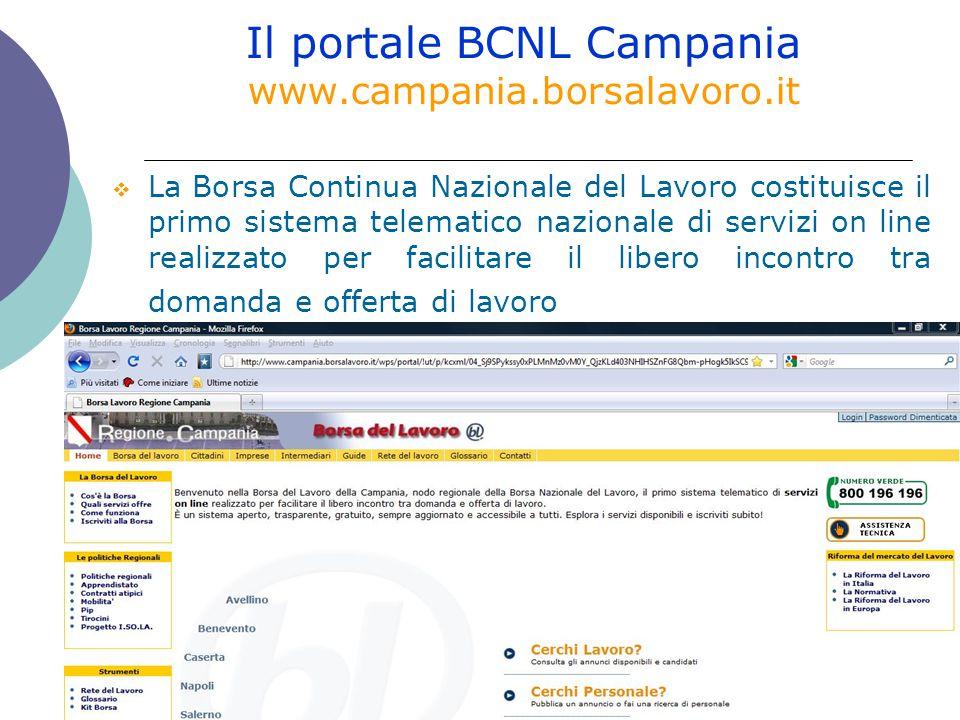 Il portale BCNL Campania www.campania.borsalavoro.it  La Borsa Continua Nazionale del Lavoro costituisce il primo sistema telematico nazionale di servizi on line realizzato per facilitare il libero incontro tra domanda e offerta di lavoro
