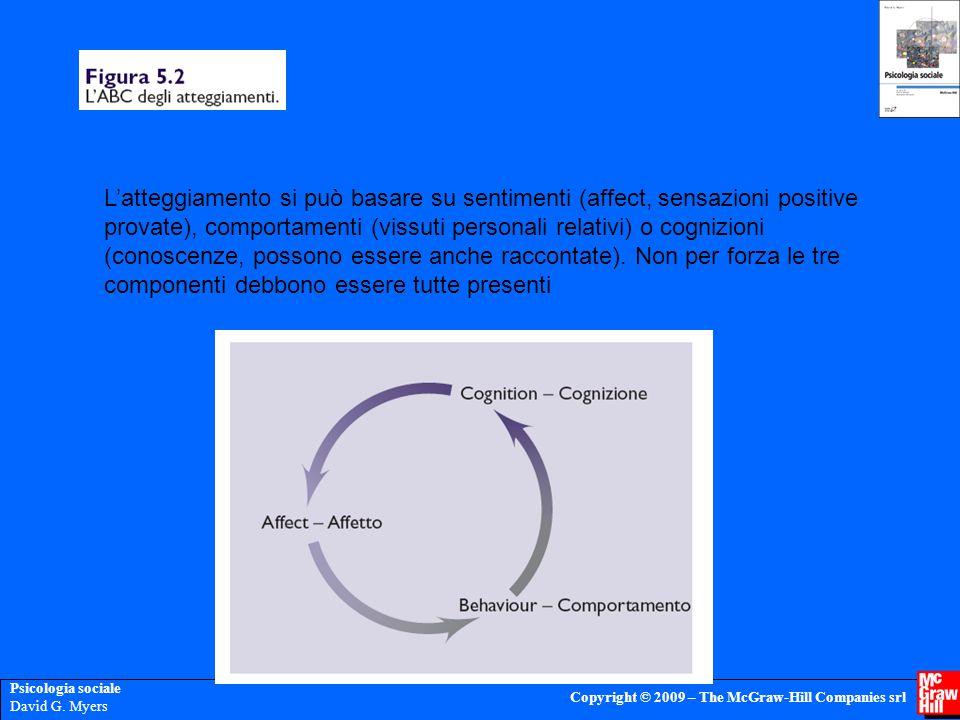 Psicologia sociale David G. Myers Copyright © 2009 – The McGraw-Hill Companies srl L'atteggiamento si può basare su sentimenti (affect, sensazioni pos