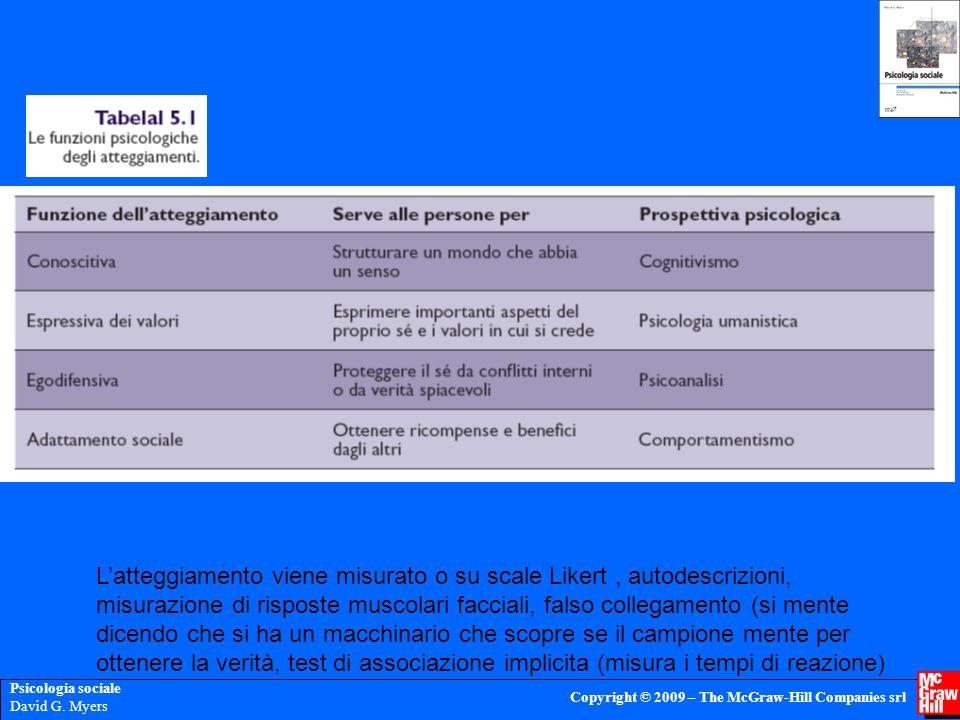 Psicologia sociale David G. Myers Copyright © 2009 – The McGraw-Hill Companies srl L'atteggiamento viene misurato o su scale Likert, autodescrizioni,