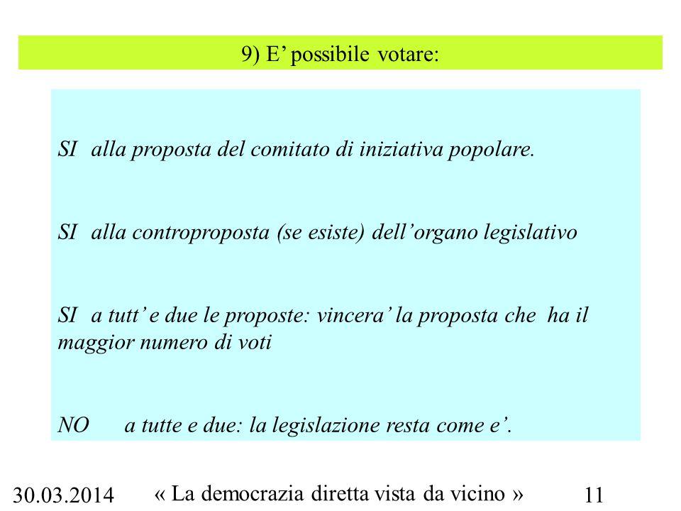 30.03.2014 « La democrazia diretta vista da vicino » 11 9) E' possibile votare: SI alla proposta del comitato di iniziativa popolare.