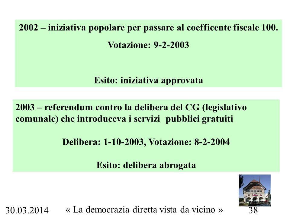 30.03.2014 « La democrazia diretta vista da vicino » 38 2002 – iniziativa popolare per passare al coefficente fiscale 100. Votazione: 9-2-2003 Esito:
