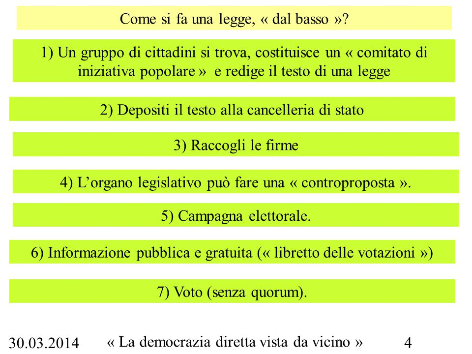 30.03.2014 « La democrazia diretta vista da vicino » 4 Come si fa una legge, « dal basso ».
