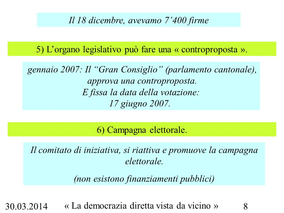 30.03.2014 « La democrazia diretta vista da vicino » 8 5) L'organo legislativo può fare una « controproposta ». 6) Campagna elettorale. gennaio 2007: