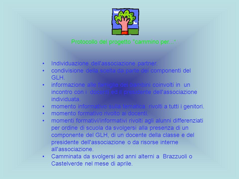 Protocollo del progetto cammino per... Individuazione dell associazione partner.