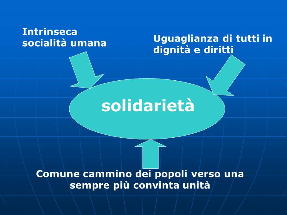 solidarietà Uguaglianza di tutti in dignità e diritti Comune cammino dei popoli verso una sempre più convinta unità Intrinseca socialità umana