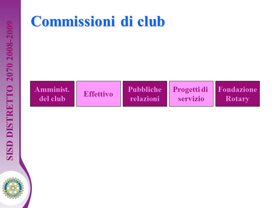 Distretto XXXX Seminario di formazione della squadra distrettuale. Guida per dirigenti 16 Commissioni di club Amminist. del club Effettivo Pubbliche r