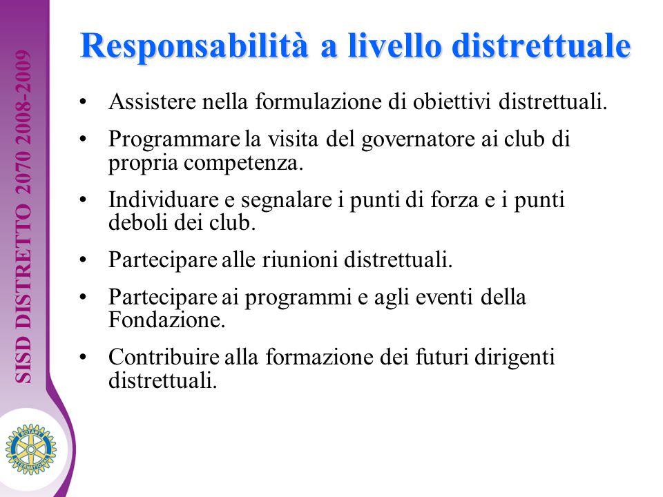 Distretto XXXX Seminario di formazione della squadra distrettuale. Guida per dirigenti 3 Responsabilità a livello distrettuale Assistere nella formula