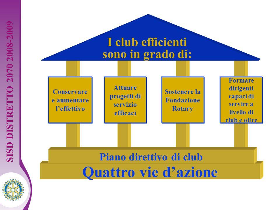 Distretto XXXX Seminario di formazione della squadra distrettuale. Guida per dirigenti 6 I club efficienti sono in grado di: Conservare e aumentare l'