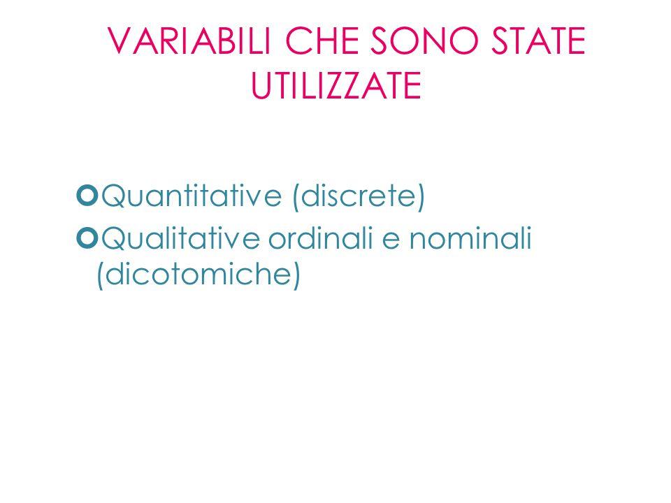 VARIABILI CHE SONO STATE UTILIZZATE Quantitative (discrete) Qualitative ordinali e nominali (dicotomiche)