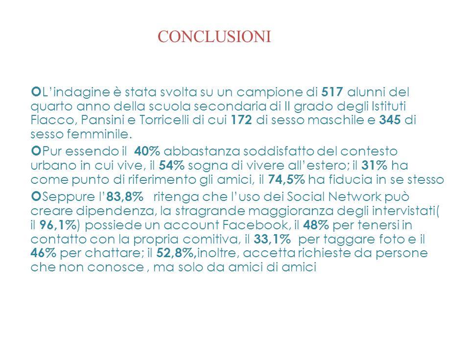 L'indagine è stata svolta su un campione di 517 alunni del quarto anno della scuola secondaria di II grado degli Istituti Flacco, Pansini e Torricelli di cui 172 di sesso maschile e 345 di sesso femminile.