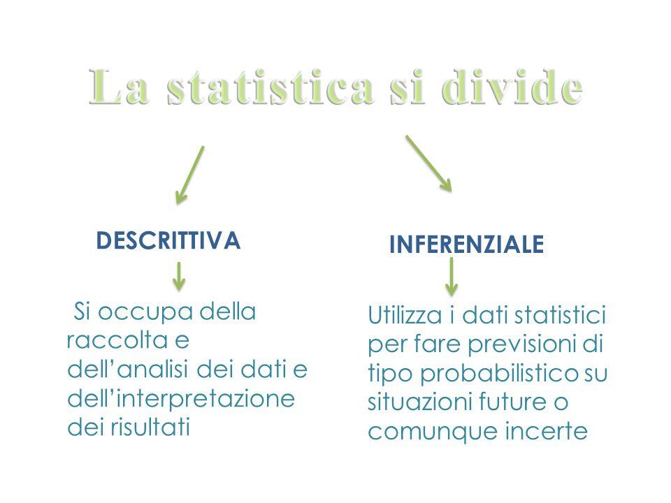 DESCRITTIVA Si occupa della raccolta e dell'analisi dei dati e dell'interpretazione dei risultati INFERENZIALE Utilizza i dati statistici per fare previsioni di tipo probabilistico su situazioni future o comunque incerte