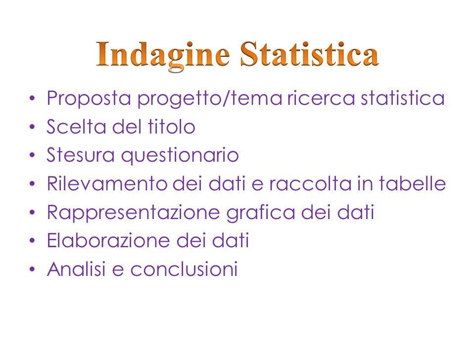 Proposta progetto/tema ricerca statistica Scelta del titolo Stesura questionario Rilevamento dei dati e raccolta in tabelle Rappresentazione grafica dei dati Elaborazione dei dati Analisi e conclusioni