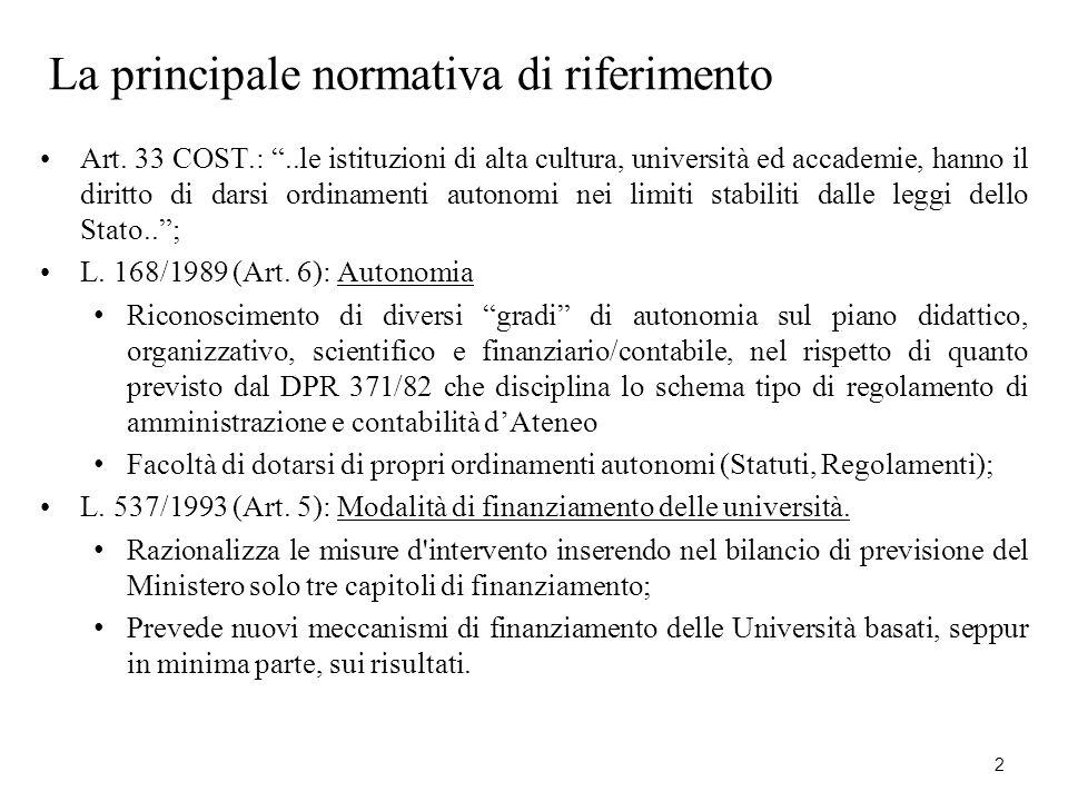 La principale normativa di riferimento Art.