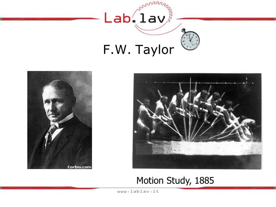 F.W. Taylor Motion Study, 1885