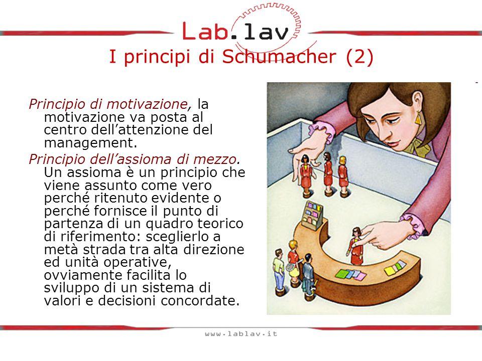 I principi di Schumacher (2) Principio di motivazione, la motivazione va posta al centro dell'attenzione del management.