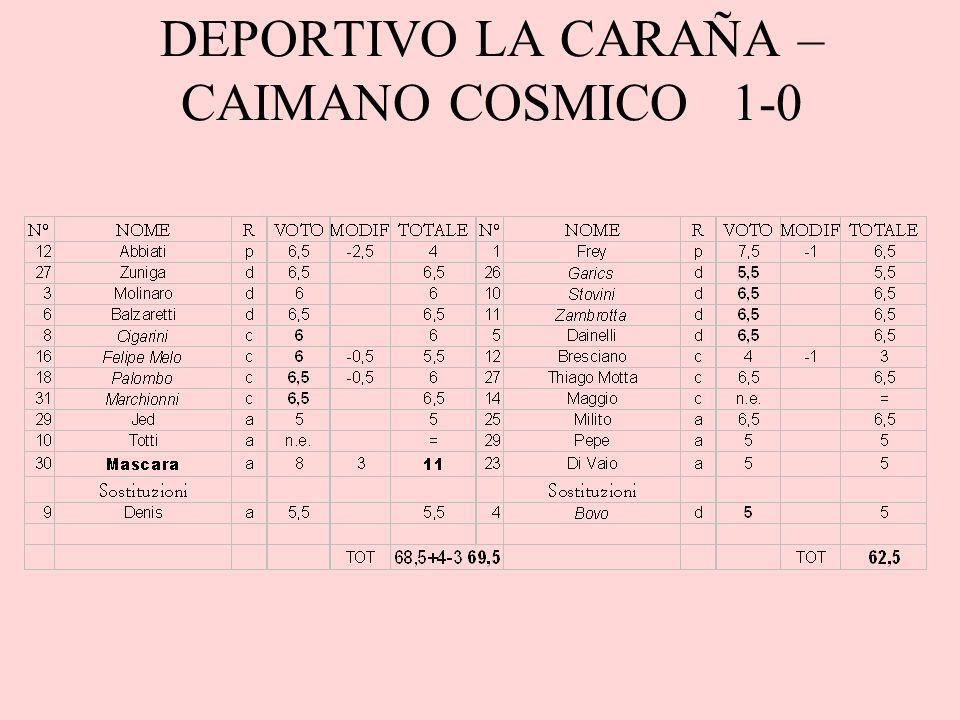 DEPORTIVO LA CARAÑA – CAIMANO COSMICO 1-0