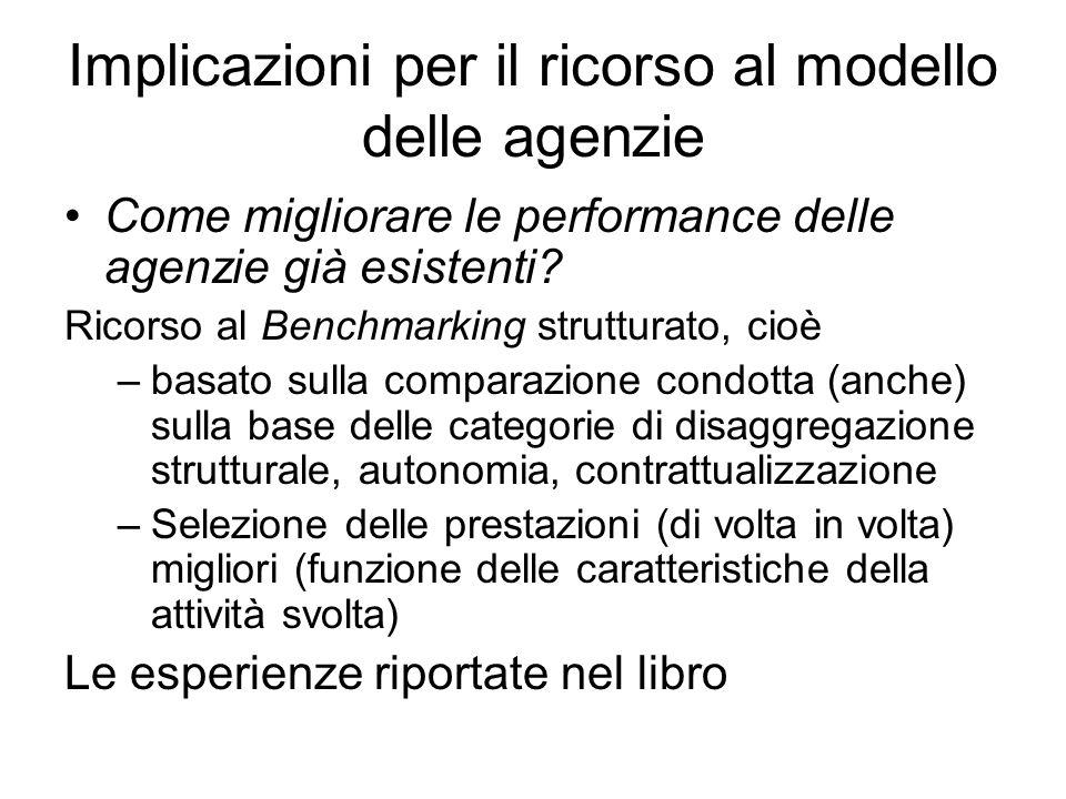 Implicazioni per il ricorso al modello delle agenzie Come migliorare le performance delle agenzie già esistenti.