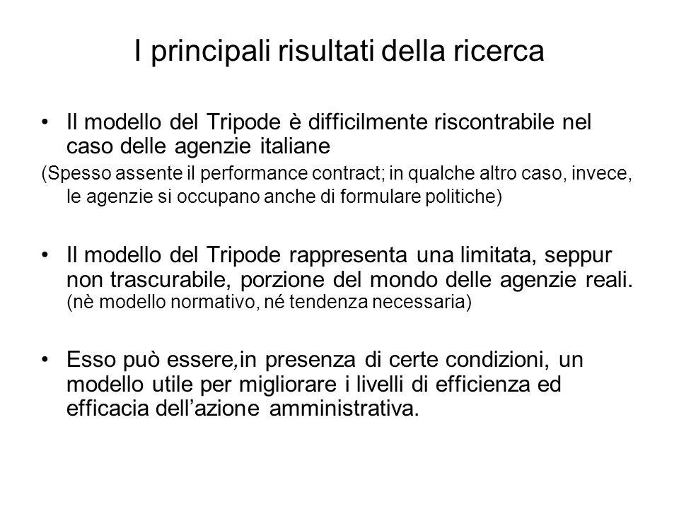 I principali risultati della ricerca Il modello del Tripode è difficilmente riscontrabile nel caso delle agenzie italiane (Spesso assente il performance contract; in qualche altro caso, invece, le agenzie si occupano anche di formulare politiche) Il modello del Tripode rappresenta una limitata, seppur non trascurabile, porzione del mondo delle agenzie reali.