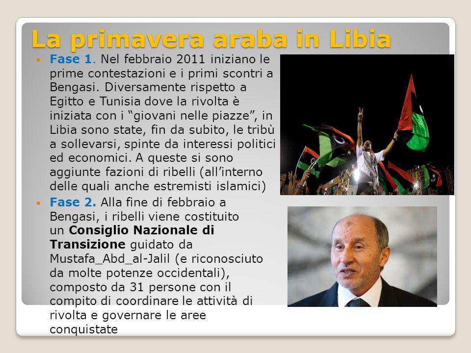 La primavera araba in Libia Fase 3.Intervento militare esterno della NATO.
