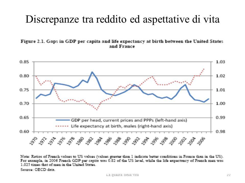 Discrepanze tra reddito ed aspettative di vita La qualità della vita10