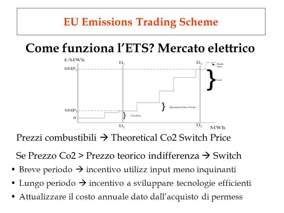 Come funziona l'ETS.
