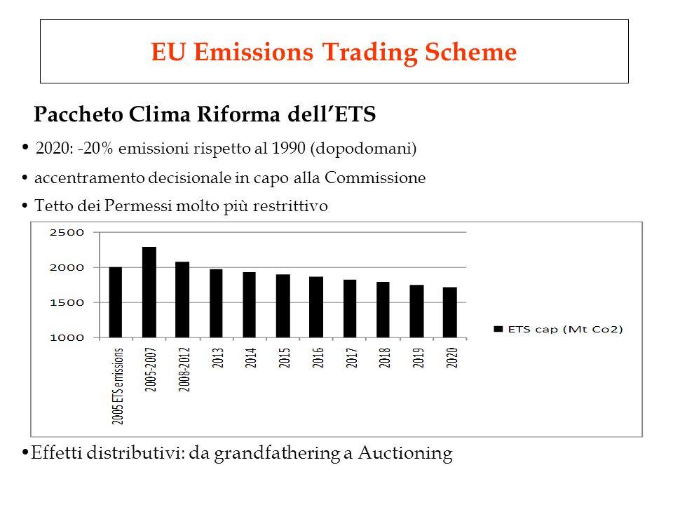 Paccheto Clima Riforma dell'ETS 2020: -20% emissioni rispetto al 1990 (dopodomani) accentramento decisionale in capo alla Commissione Tetto dei Permessi molto più restrittivo Effetti distributivi: da grandfathering a Auctioning EU Emissions Trading Scheme