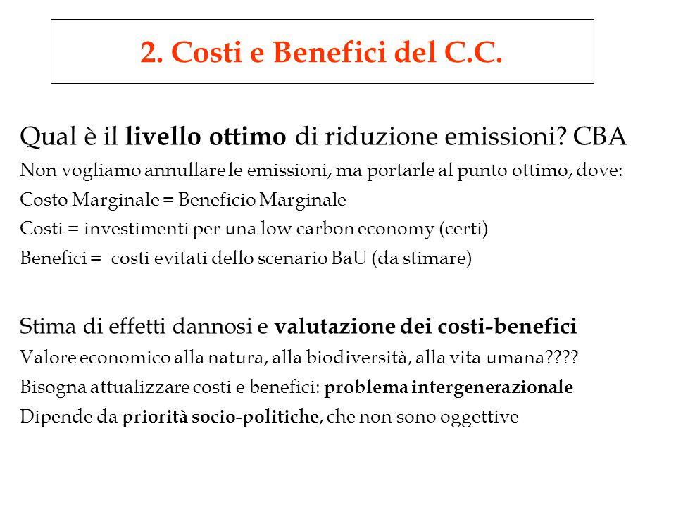 Qual è il livello ottimo di riduzione emissioni.