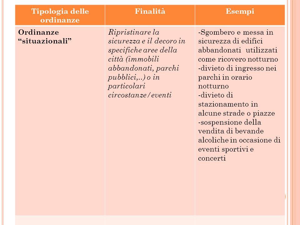 CONCESSIONI E AUTORIZZAZIONI Art.5 - Soggetti attivi e passivi Art.