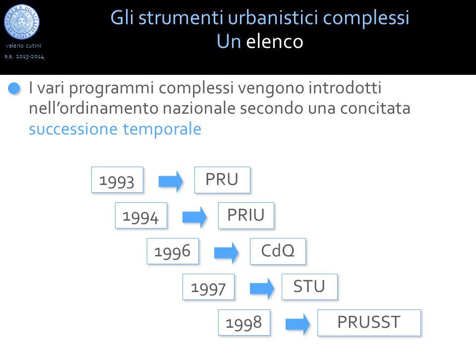 valerio cutini a.a. 2013-2014 Gli strumenti urbanistici complessi Un elenco I vari programmi complessi vengono introdotti nell'ordinamento nazionale s