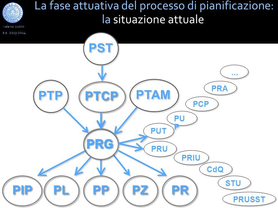 valerio cutini La fase attuativa del processo di pianificazione: la situazione attuale a.a. 2013-2014 PUT PRA PCP PU P... PRU STU CdQ PRIU PRUSST